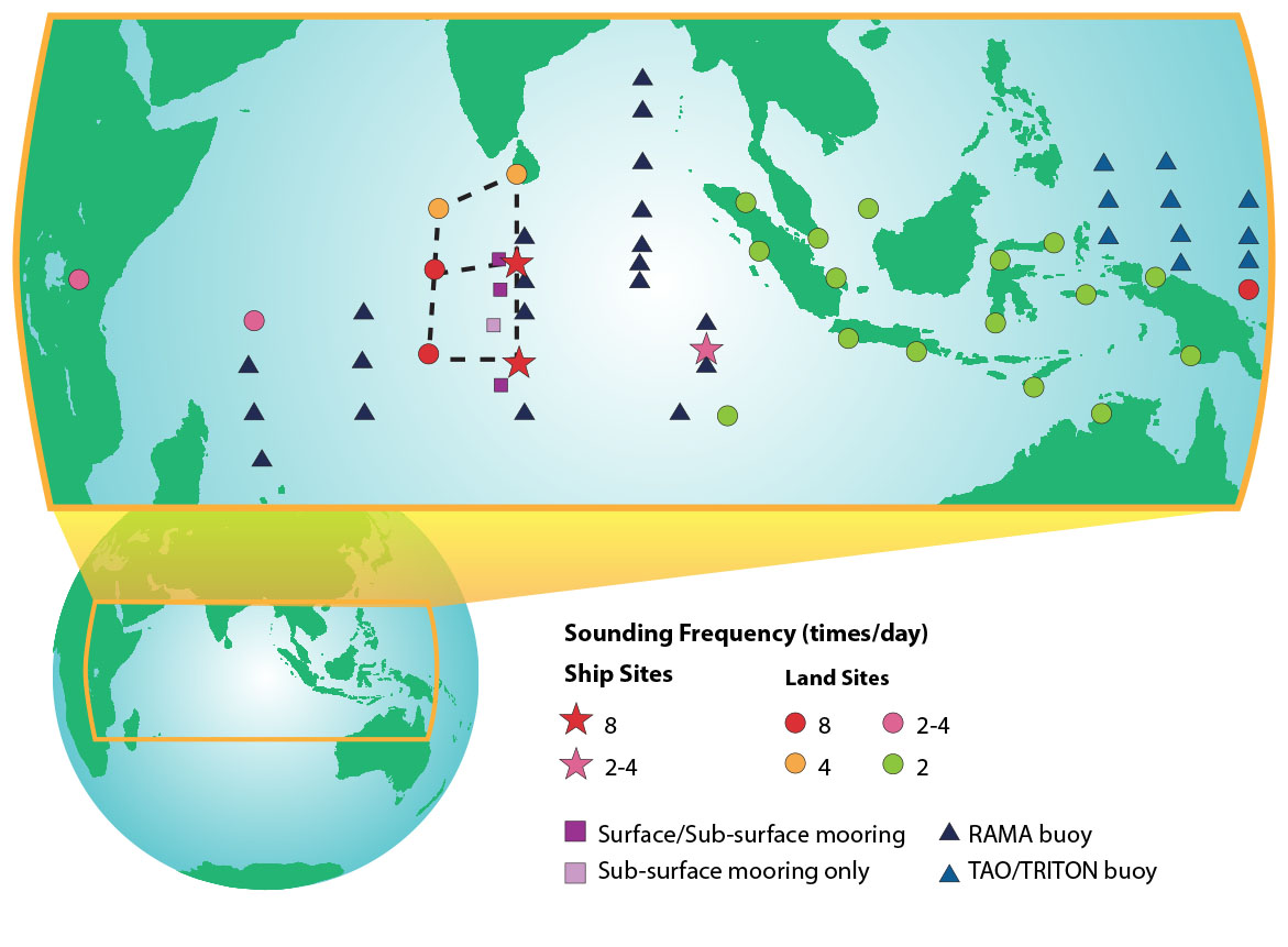 An unprecedented number of soundings were collected from the Indian Ocean and western Pacific region from October 2011 through March 2012 through international scientific efforts.