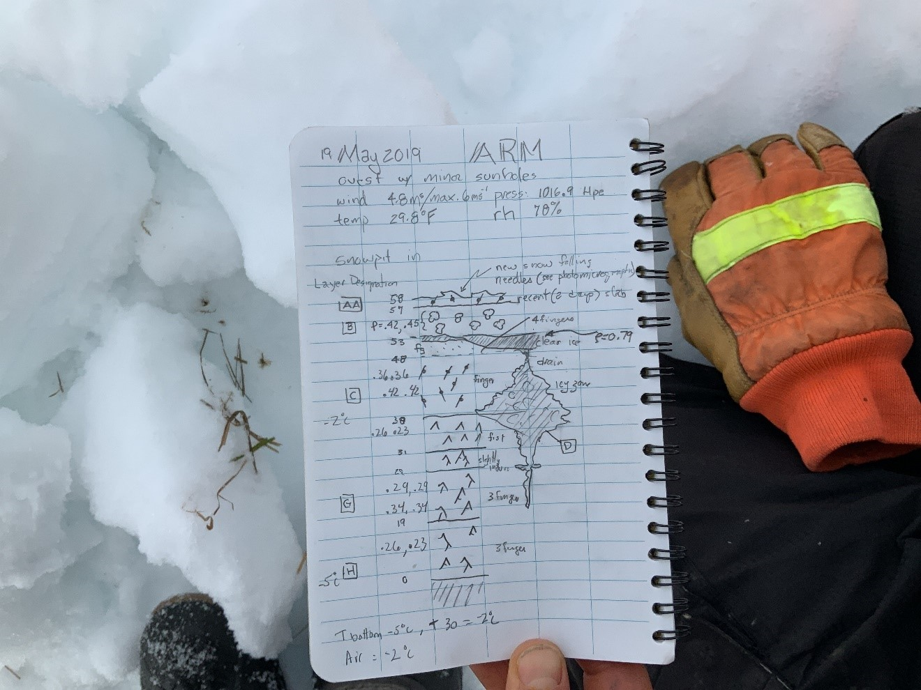 In the spring of 2019, Sturm paused in a snow pit to review a page of his SALVO field notes.